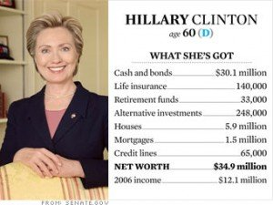 clinton money