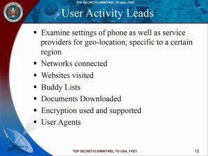 NSA_User_Activity_Leads