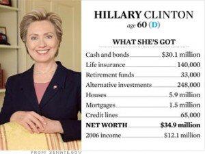 clinton money